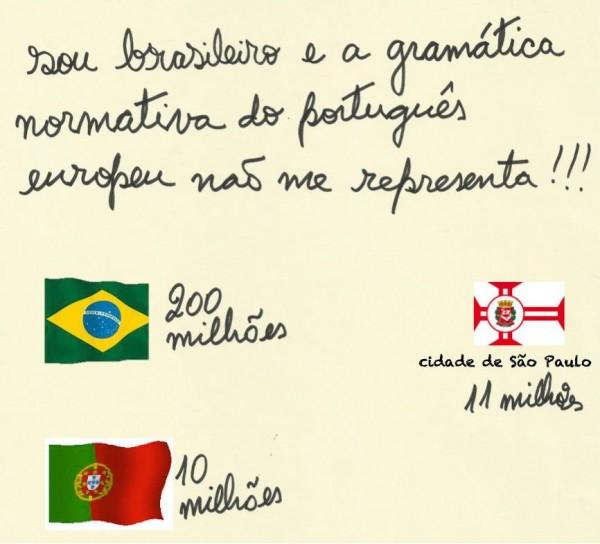MarcosBagnobrasileiro